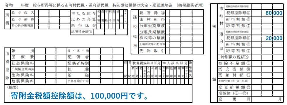 ワンストップ特例住民税特別徴収通知書