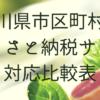 ishikawaken