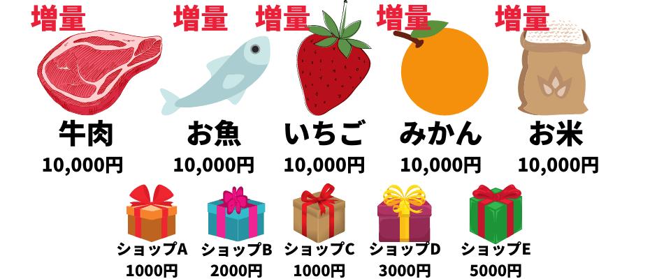rakuten-thanks-sample02